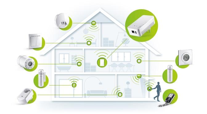 Hardwaretest: devolo Home Control – Clever & Smart