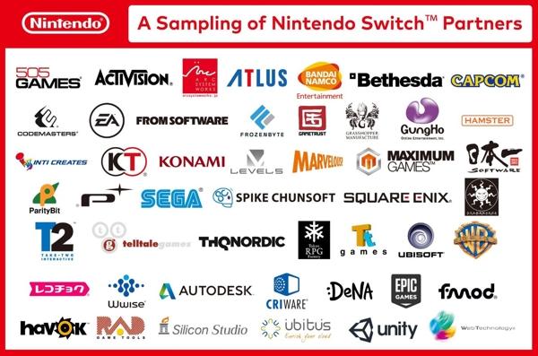 switch_partner